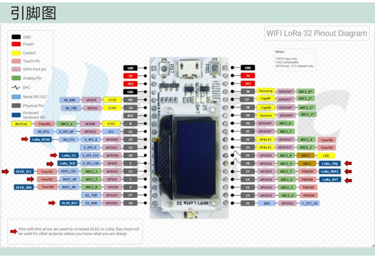 Waveshare e-paper displays with SPI - Page 98