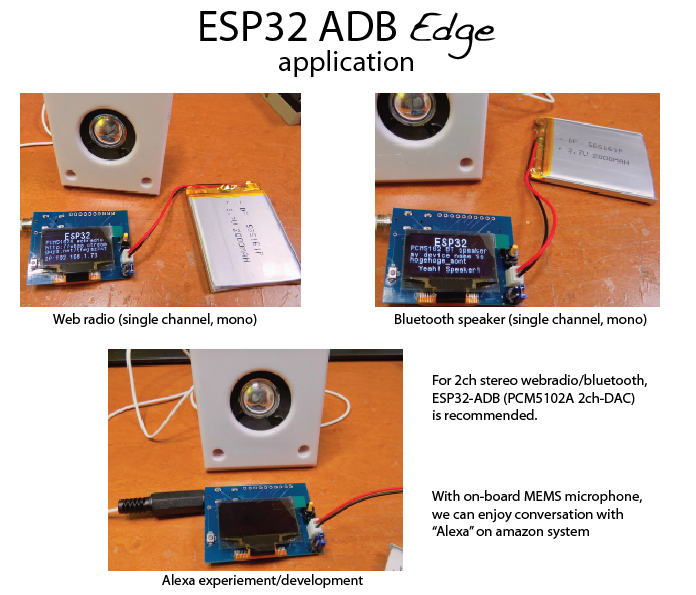 Index of /images/Microwavemont/ESP32-ADB-Edge