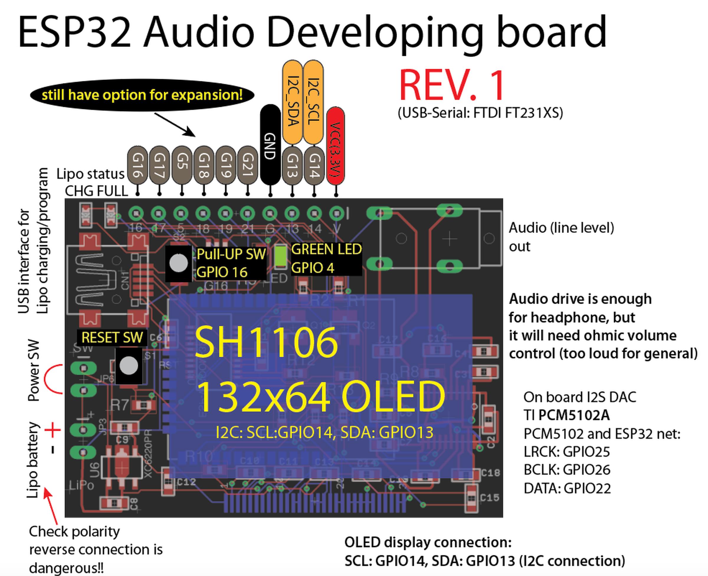 Esp32 Audio Board
